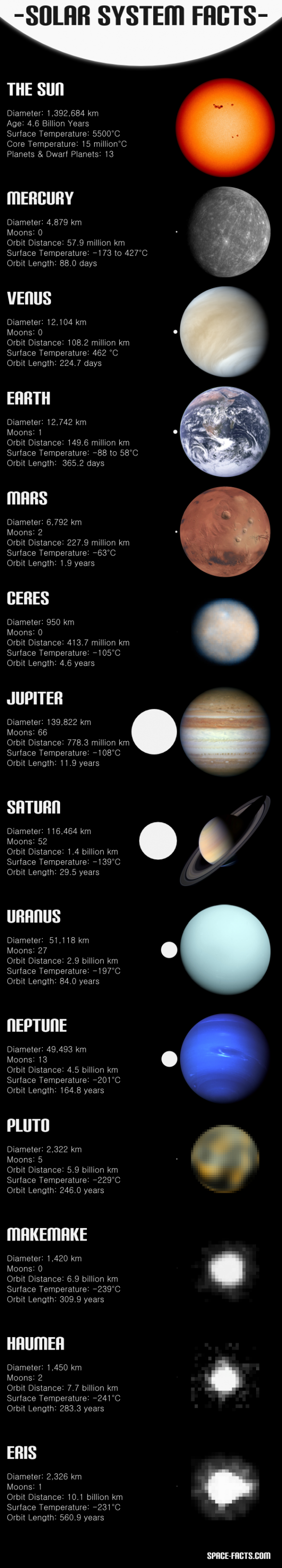 Things About the Solar System (page 2) - Pics about space