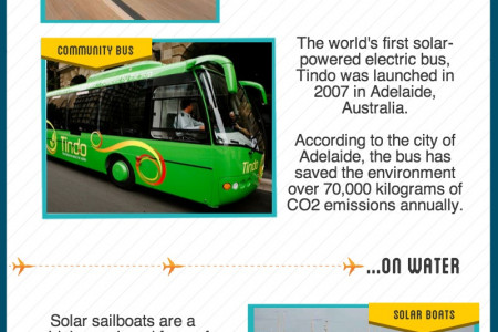 Solar Transportation Infographic