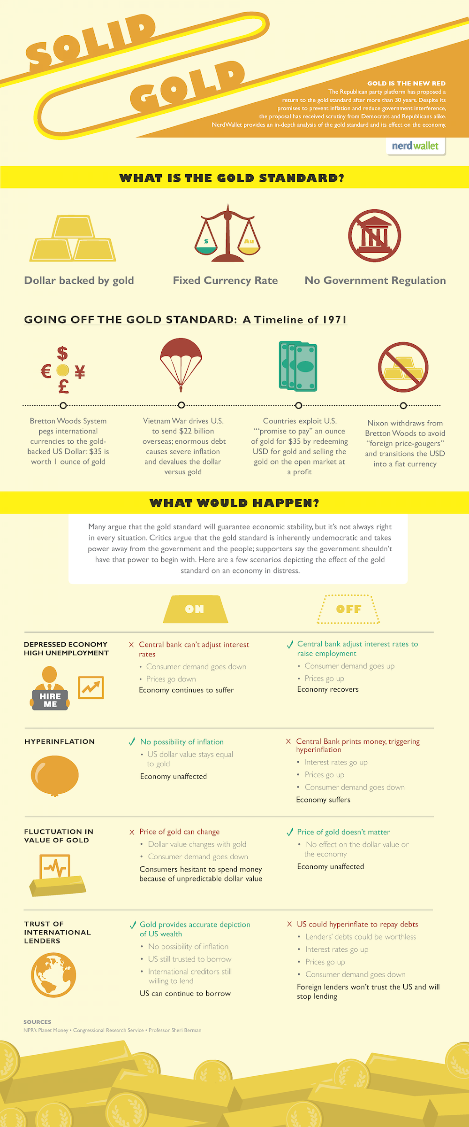 Solid Gold: The Gold Standard Infographic