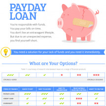 Solutions for Unexpected Expenses Infographic