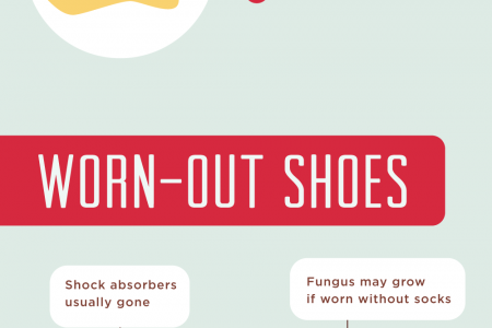Solve Your Foot Woes with Superior Shoes Infographic
