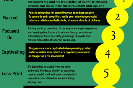 Some Essential Advantages of Printing Services Infographic