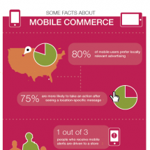 Some Facts About Mobile Commerce Infographic