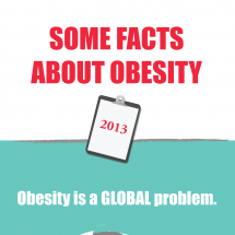 Some Facts About Obesity  Infographic