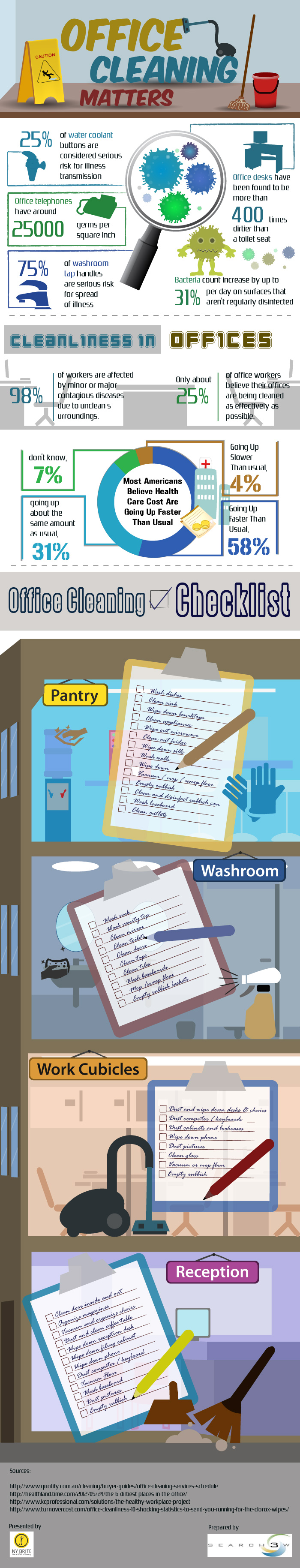 Office Cleaning Matters Infographic
