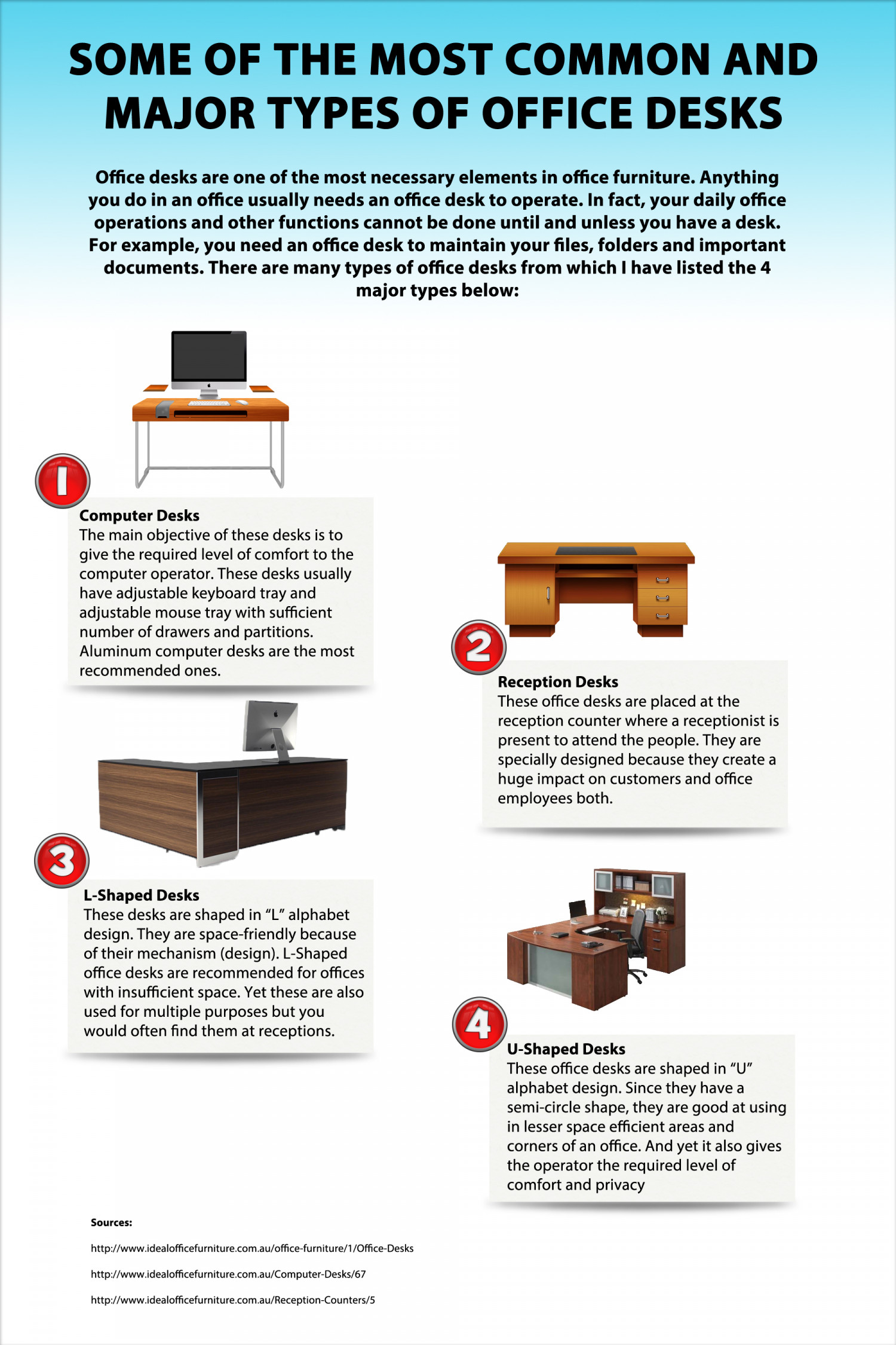 Some of the most common and major types of office Desks Infographic