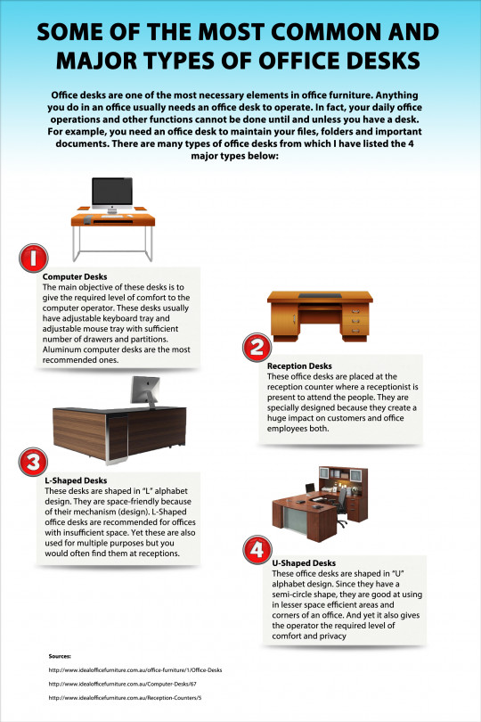 Some of the most common and major types of office Desks