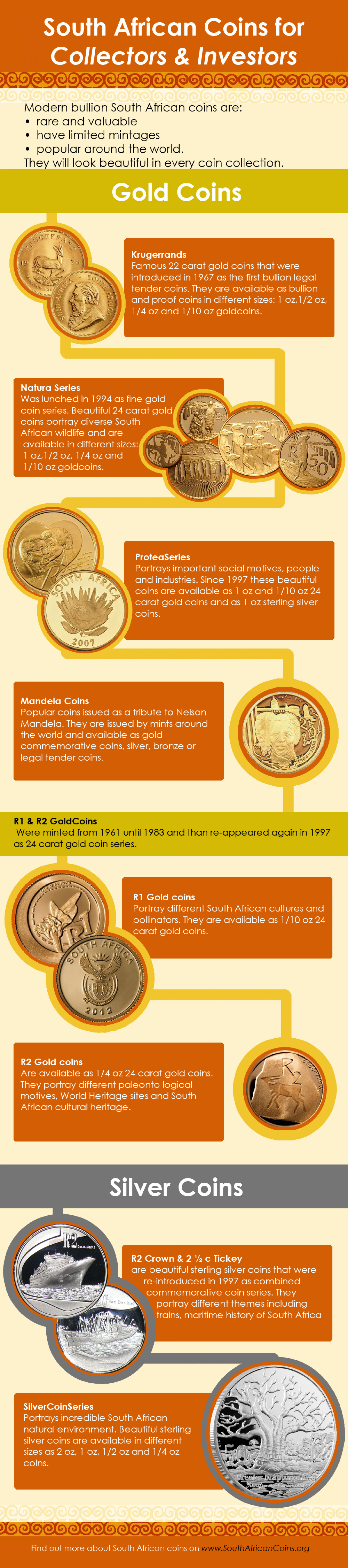 South African Coins Infographic
