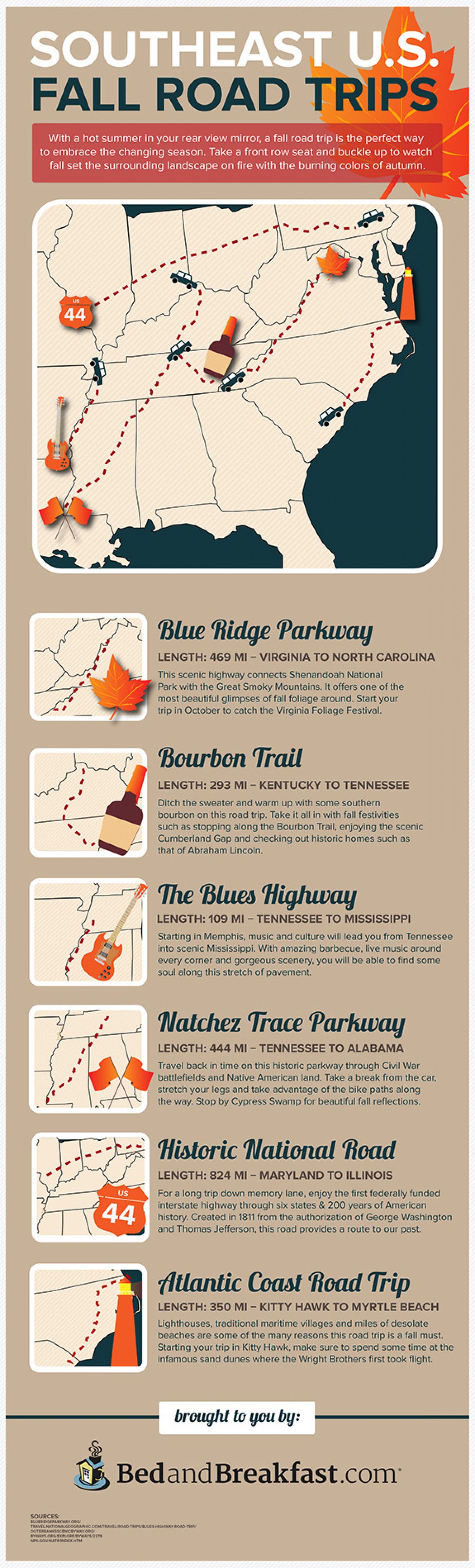 Southeast U.S. Fall Roadtrips Infographic