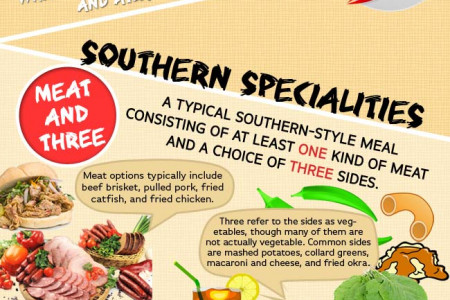 Southwest Food Infographic Infographic
