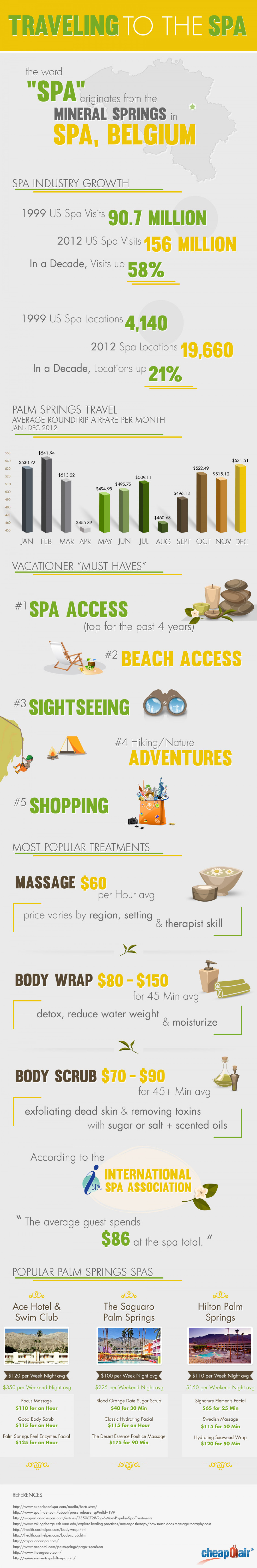 Traveling to the spa Infographic