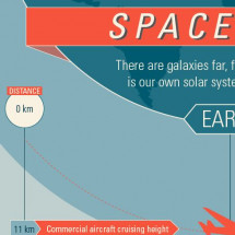 Space Race Infographic