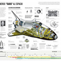 Space shuttles, end of an era Infographic
