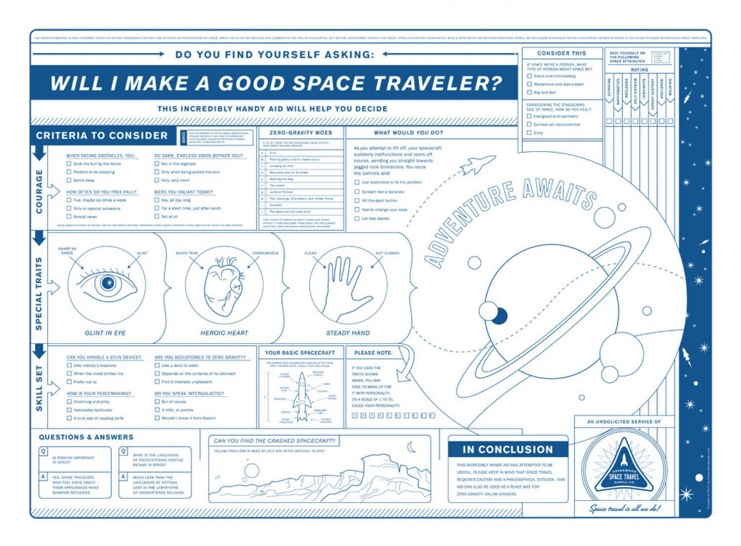 Space Traveler Guide Infographic