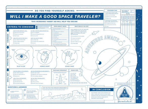 Space Traveler Guide