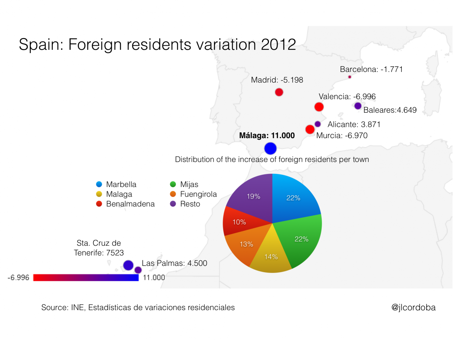Spain Foreign residents variation 2012 Infographic