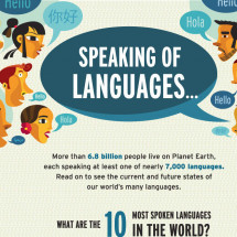 Speaking of Languages Infographic