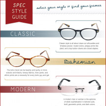 Spec Style Guide by Reading Glasses Shopper Infographic
