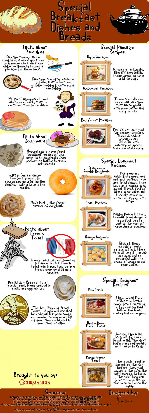 Special Breakfast Dishes and Desserts