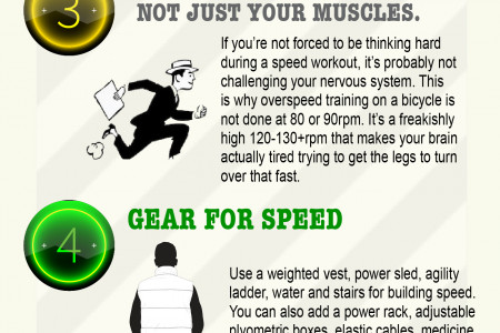 Speed As An Essential Element For Endurance Training Infographic