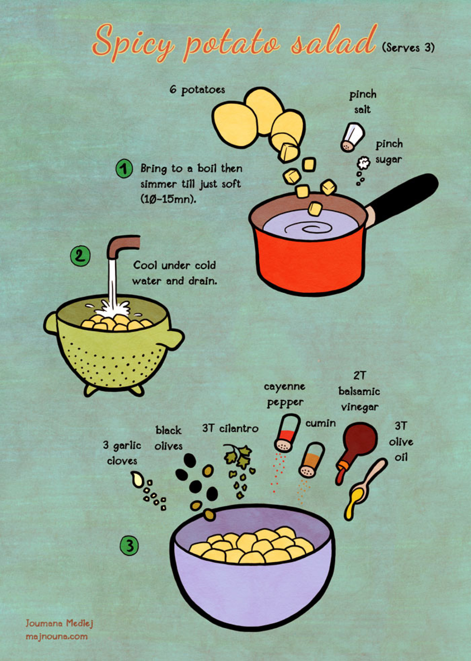 Spicy Potato Salad Infographic