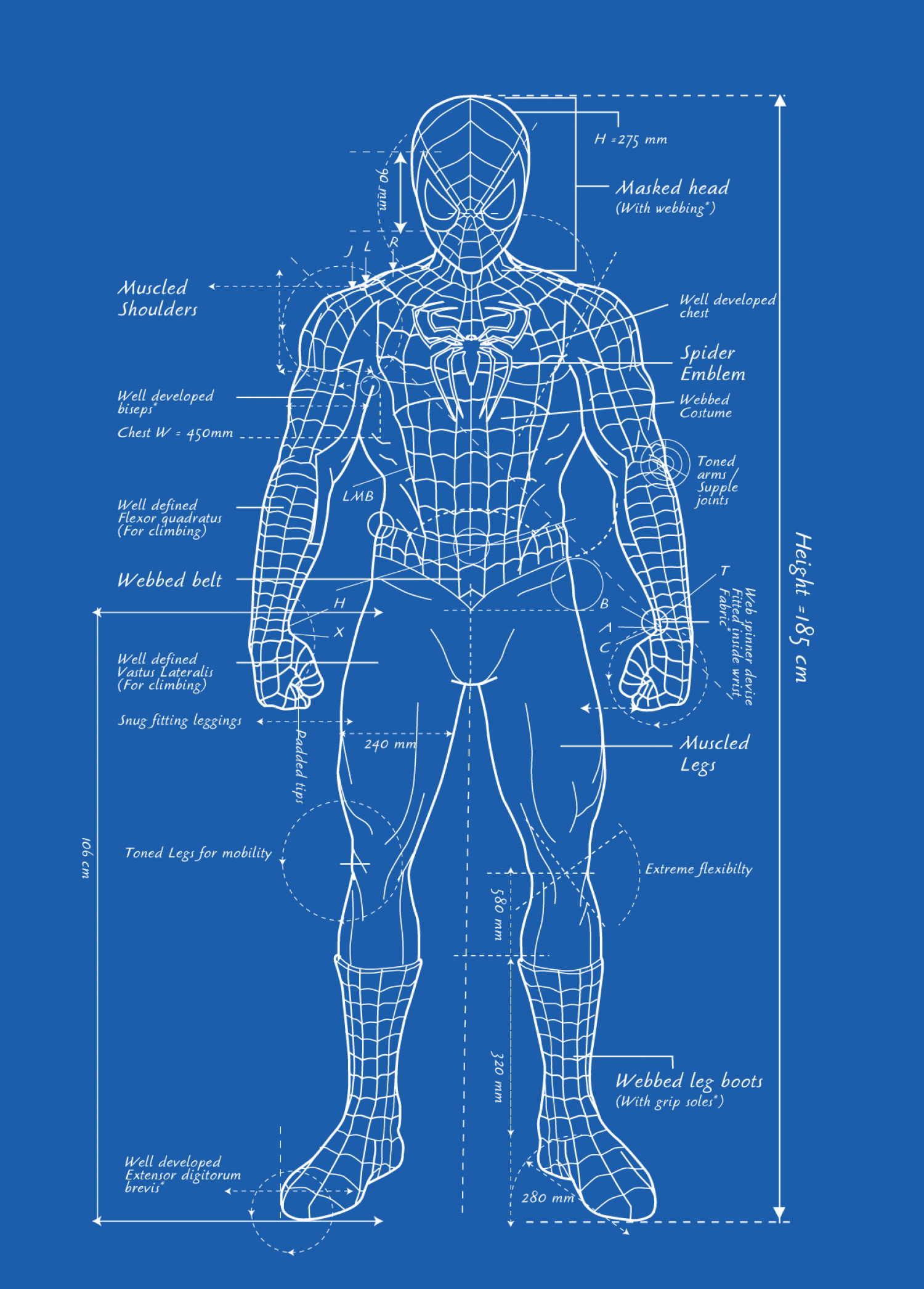 Spiderman musica for Web design blueprints