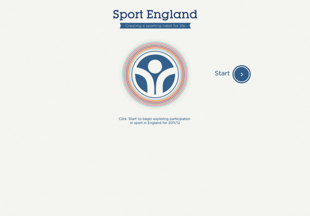 Sport participation by the numbers