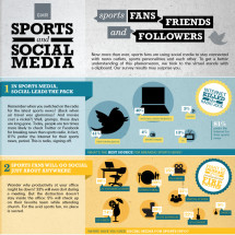 Sports and Social Media [INFOGRAPHIC] Infographic