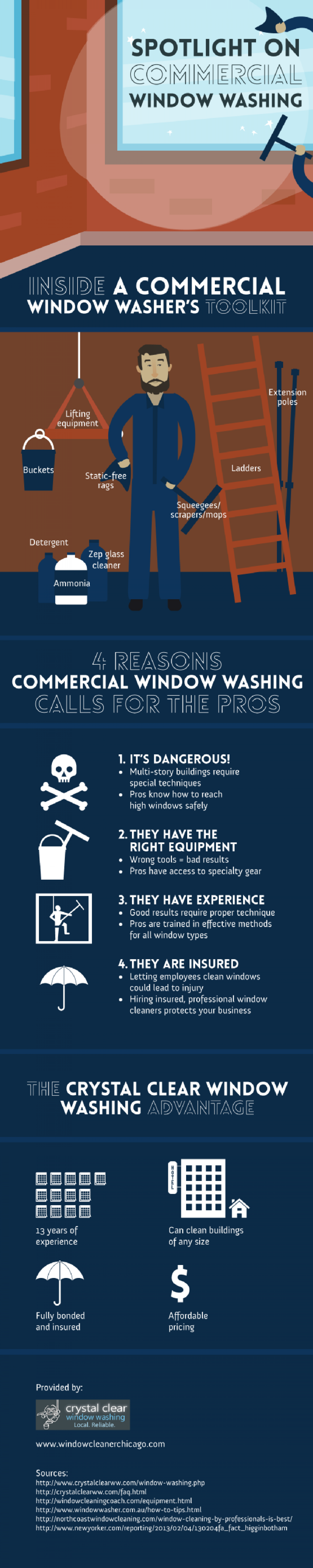 Spotlight on Commercial Window Washing Infographic