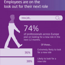 Spotlight on job security, mobility and benefits across pharma, biotech and medical devices. Infographic