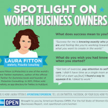 Spotlight on Women in Business: Laura Fitton Infographic