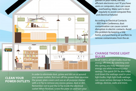 Spring Clean Your Way To Energy Savings – Tips From an Electrician Infographic