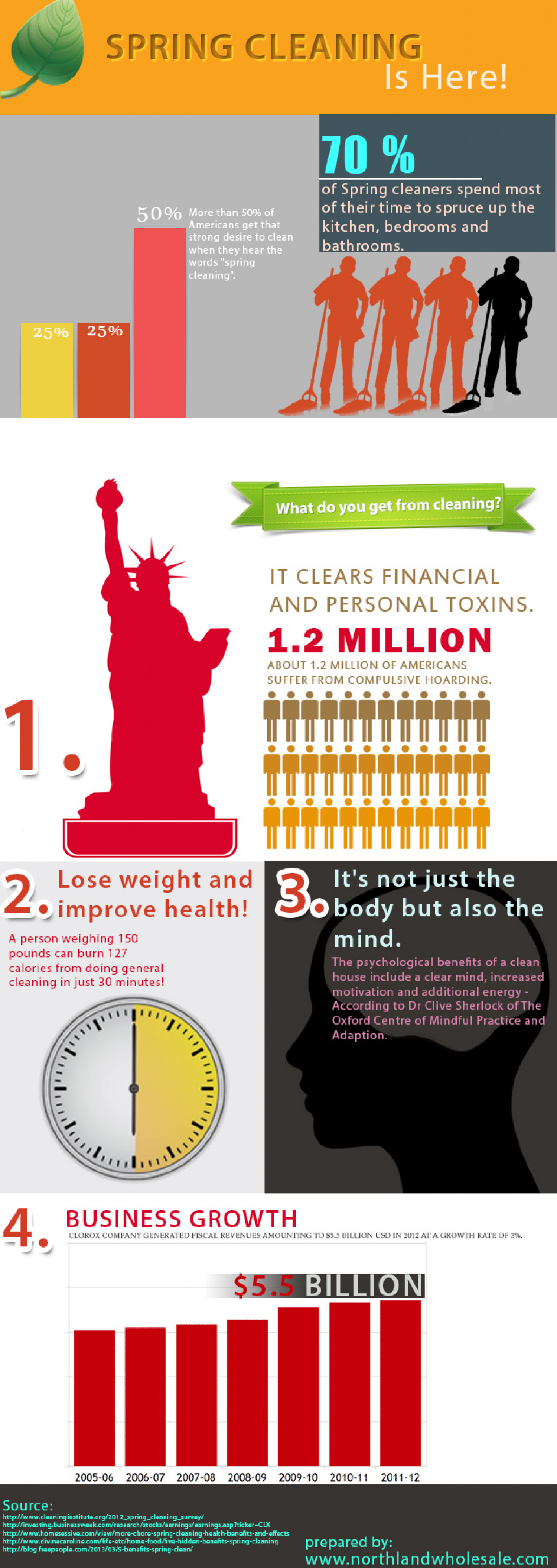 Spring Cleaning Is Here! Infographic