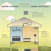 Spring Cleaning to Improve Energy Efficiency Infographic