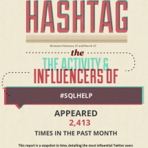 SQLHelp hash tag for the community Infographic