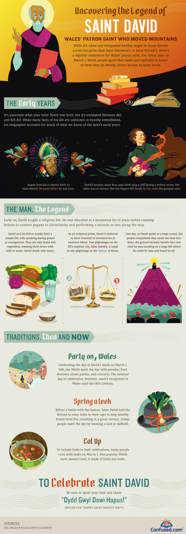 St. David's Day: Uncovering the legend Infographic