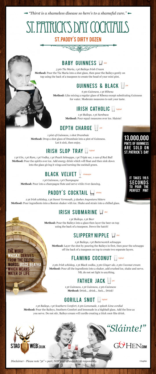 St. Patrick�s Day Cocktails
