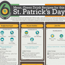 St. Patrick's Day Green Drink Recipes Infographic