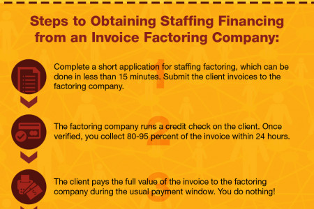 Staffing Agencies Now Hiring Invoice Factoring Companies Infographic