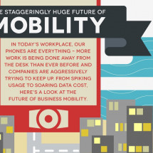 Staggeringly Huge Future of Mobility Infographic