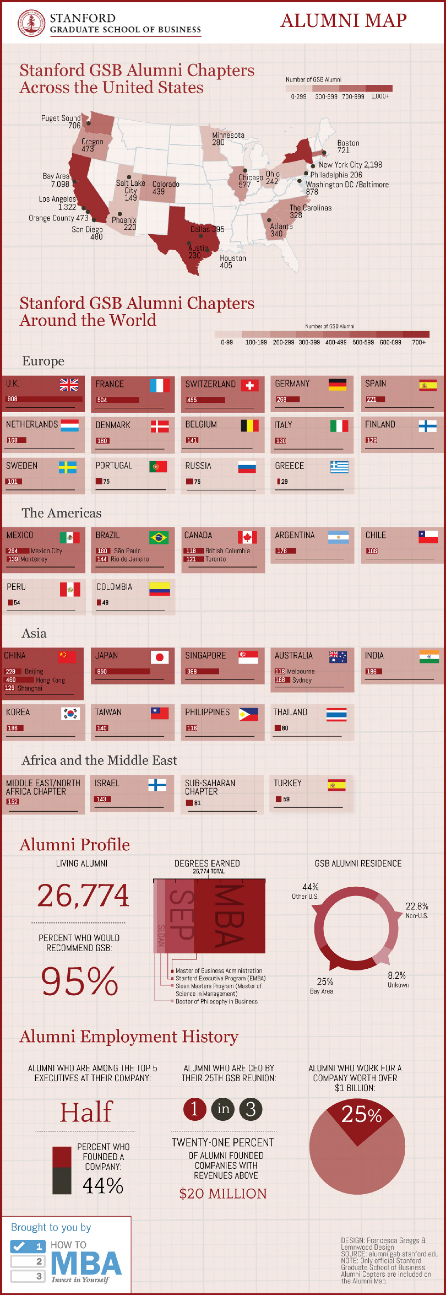 Stanford Graduate School of Business Alumni Map Infographic