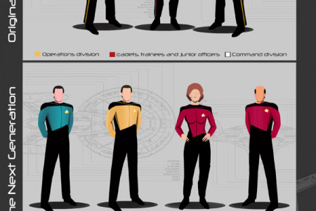 Star Trek Uniform Guide Infographic
