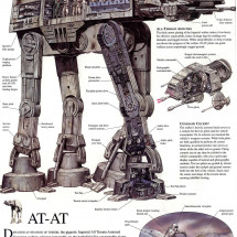 Star Wars Vehicles: At-At Specs Infographic