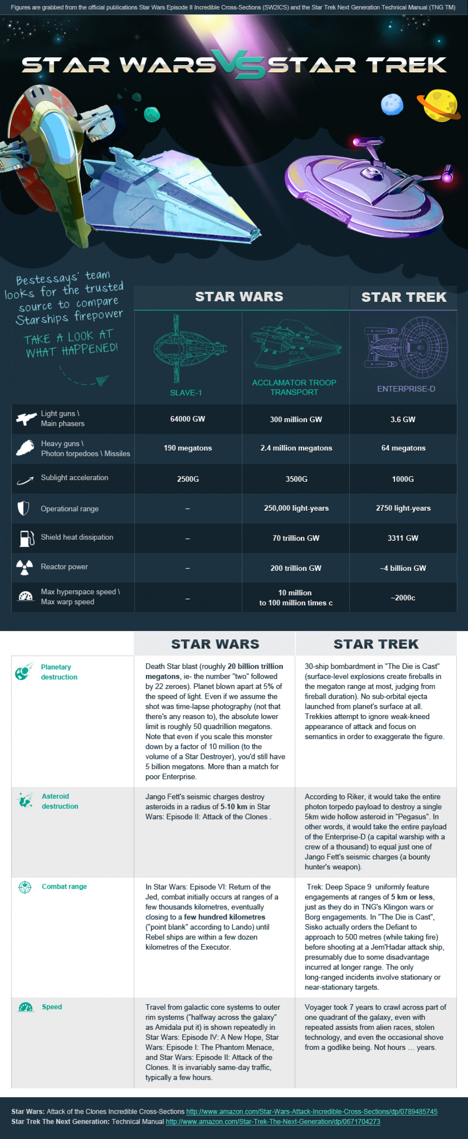 Star Wars VS Star Trek Official Facts Infographic