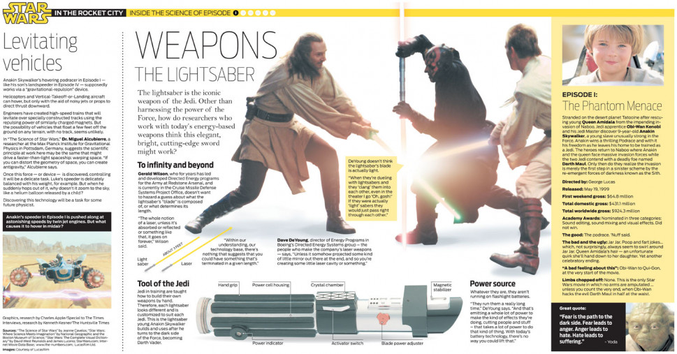 Star Wars Weapons Infographic