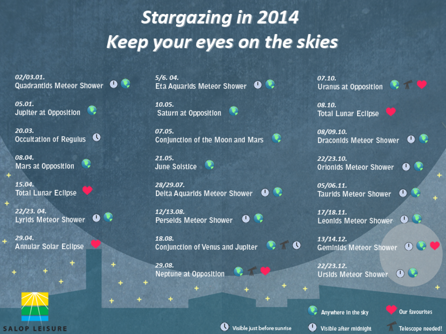 Stargazing in 2014 : Keep Your Eyes on The Skies Infographic