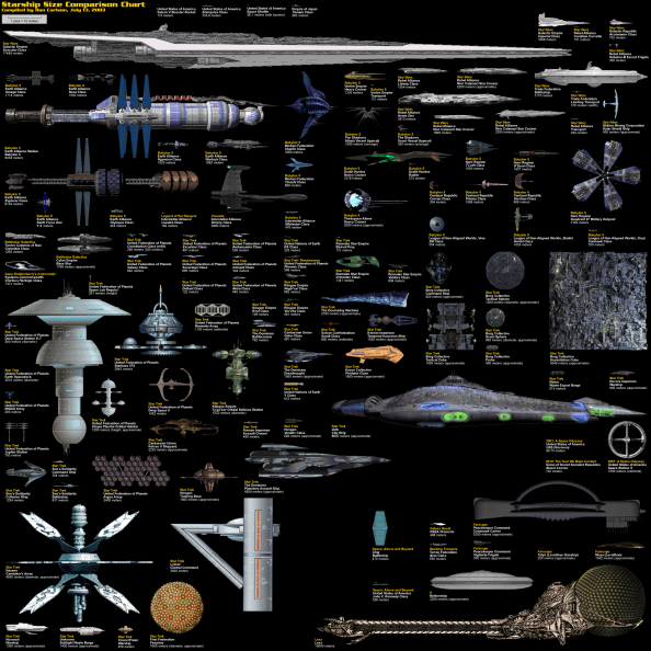 Starship Size Comparison Chart Infographic