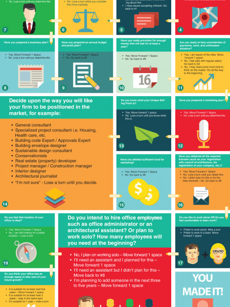 Planning to Start Your Own A&E Firm Infographic