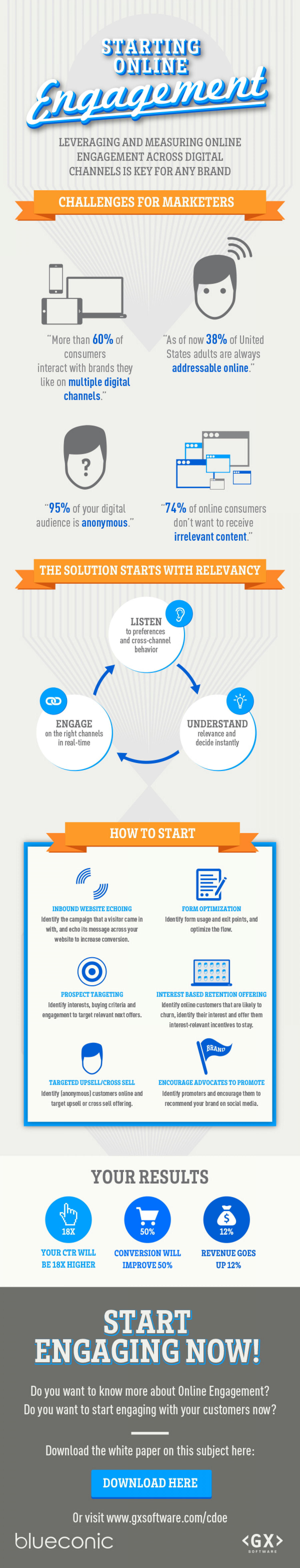 Starting Online Engagement Infographic