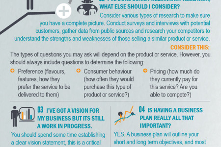 Starting Up: A Guide To Launching Your Own Small Business Infographic